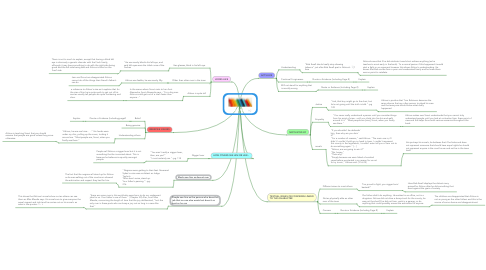 Mind Map: Atticus Finch