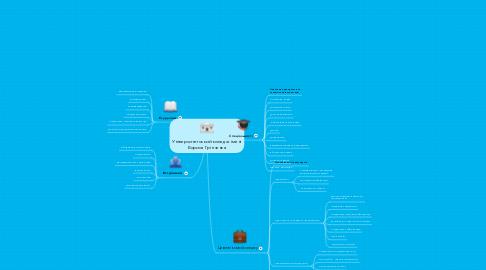 Mind Map: Університетський коледж імені Бориса Грінченка