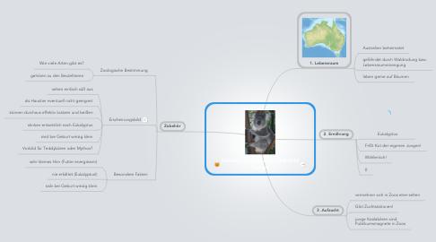 Mind Map: Koalabären sind eine bedrohte Tierart