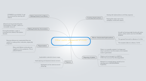 Mind Map: Other useful substances of crude oil