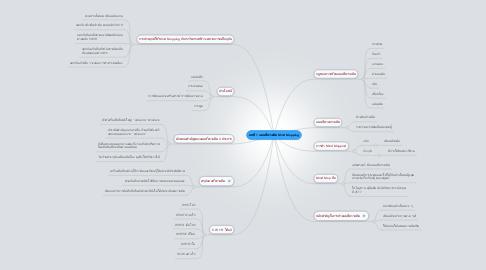Mind Map: บทที่ 1 แผนที่ความคิด Mind Mapping