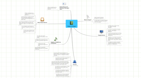 Mind Map: Chapter six Output