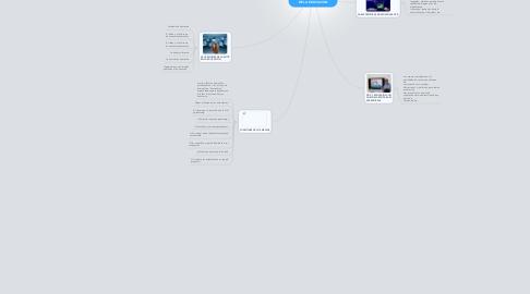 Mind Map: LAS NUEVAS TECNOLOGÍAS DE LA EDUCACION