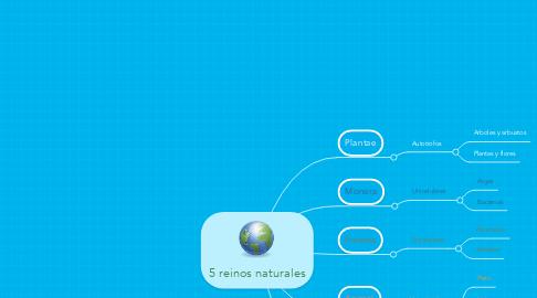 Mind Map: 5 reinos naturales