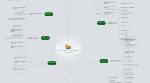 Mind Map: EXCEL 2013 - BÁSICO / PARA ESTUDANTES E PROFISSIONAIS