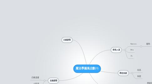 Mind Map: 魔法學園風企劃(?)