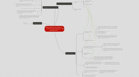Mind Map: Международные транспортные соглашения, регулирующие грузоперевозки.