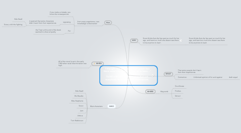 Mind Map: 'I thought Jem and I would get grown but there wasn't much else left for us to learn…'   To Kill a Mockingbird shows us that not everybody learns from their experiences.