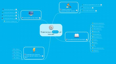 Mind Map: Развитие вычислительной техники.