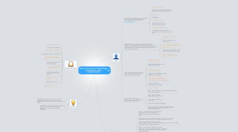 Mind Map: Podcast  Nouveaux lieux d'apprentissages et bibliothèques : quelles complémentarités?