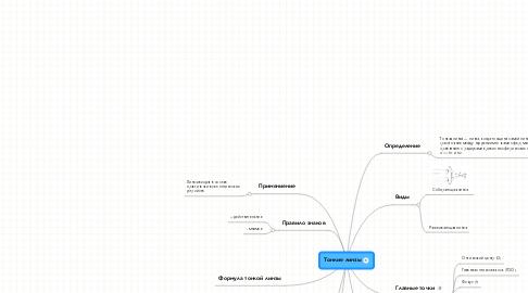 Mind Map: Тонкие линзы