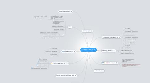 Mind Map: TCC ESPECIALIZAÇÃO