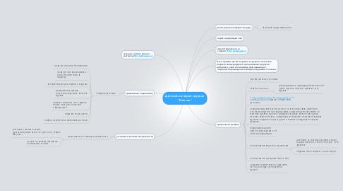 "Mind Map: Детский интернет-журнал ""Инетик"""