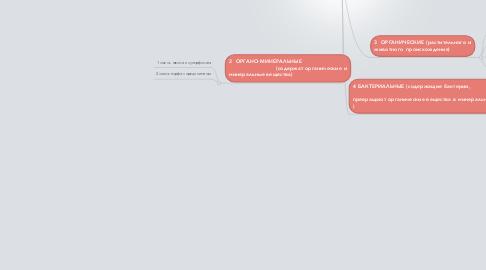 Mind Map: Витамины полей
