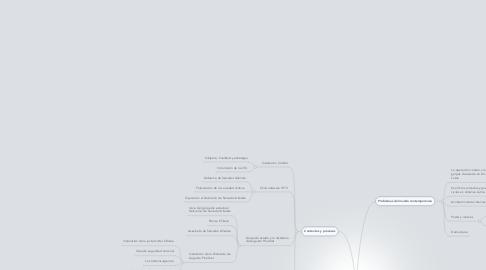 """Mind Map: """"La Operación Cóndor y la transición de la democracia en Chile"""""""