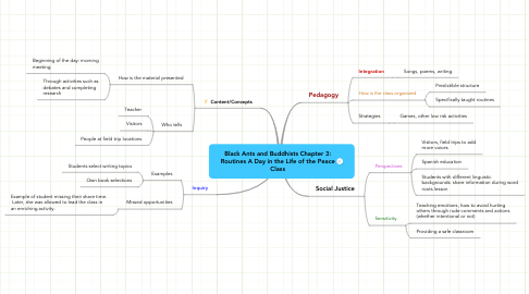 Mind Map: Black Ants and Buddhists Chapter 3: Routines A Day in the Life of the Peace Class