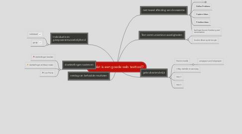 Mind Map: Wat is een goede web testtool?