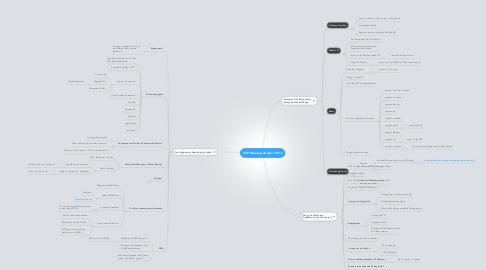 Mind Map: PHP Meetup 30 April 2013