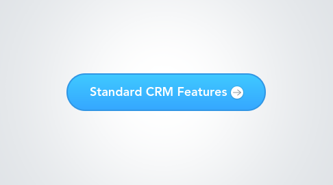 Mind Map: Standard CRM Features