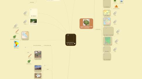 Mind Map: HIDROGRAFÍA DE BOLIVIA