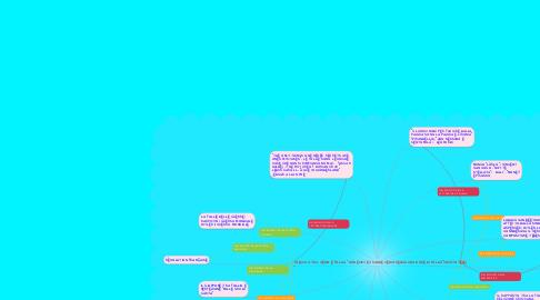 """Mind Map: IN BILICO TRA GENIO E FOLLIA """"NON ESISTE GRANDE GENIO SENZA UNA DOSE DI FOLLIA""""(ARISTOTELE)"""