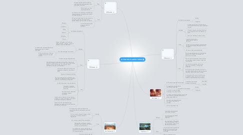 Mind Map: LA VIDA DEL PLANETA TIERRA