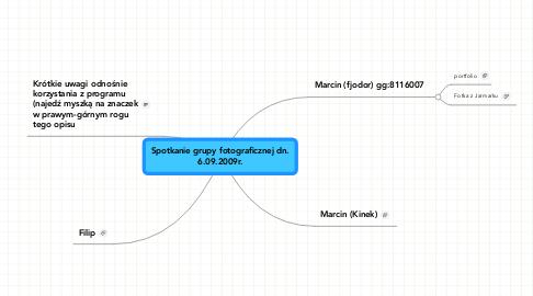 Mind Map: Spotkanie grupy fotograficznej dn. 6.09.2009r.