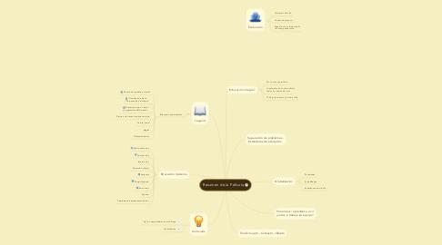 Mind Map: Resumen de la Película