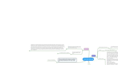 Mind Map: Arthur Boo Radley