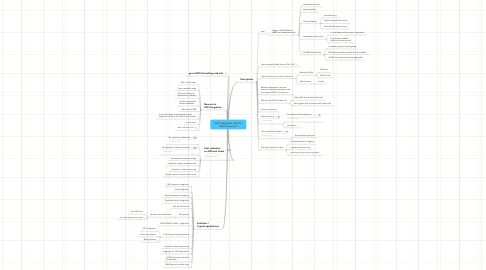 "Mind Map: SAP Integration with the ""EPO Connector"""