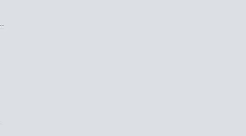 """Mind Map: План """"Б""""   При возникновении непредвиденных ситуаций (рассмотрено два направления)"""
