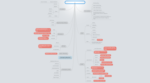 Mind Map: Art History for Great River School