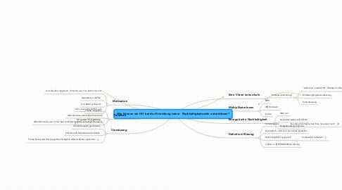 Mind Map: Wie können wir HH bei der Erreichung seiner  Nachhaltigkeitsziele unterstützen?