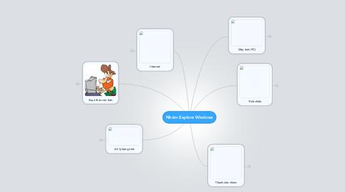 Mind Map: Nhóm Explore Windows