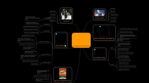 Mind Map: Led Zeppelin In A Nutshell