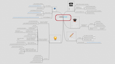Mind Map: rabRadio 4 Snellezen