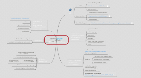 Mind Map: rabRadio 5 de Uitslag