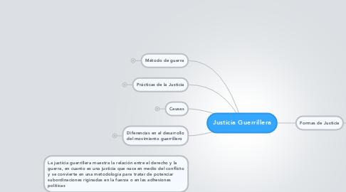 Mind Map: Justicia Guerrillera
