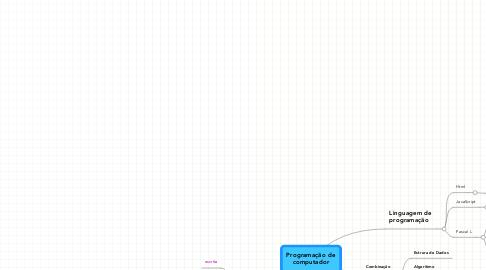 Mind Map: Programação de computador