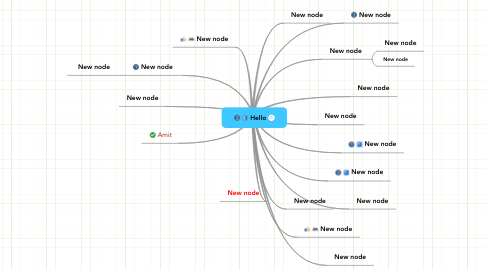 Mind Map: Hello