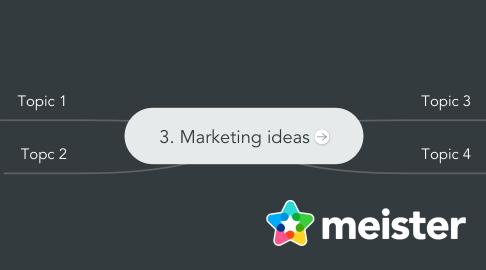 Mind Map: 3. Marketing ideas