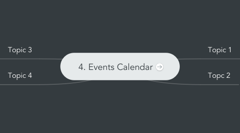 Mind Map: 4. Events Calendar