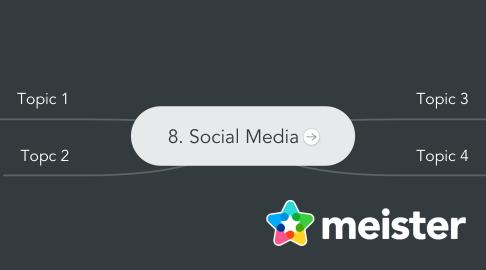 Mind Map: 8. Social Media