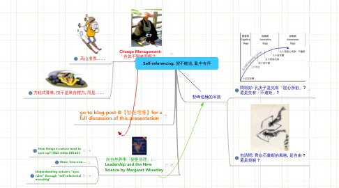 Mind Map: Self-referencing: 變不離道, 亂中有序