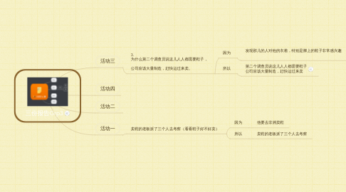 Mind Map: 三份报告Grp3
