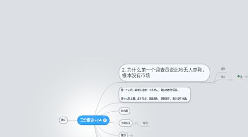 Mind Map: 三份报告Grp4