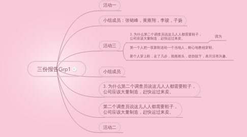 Mind Map: 三份报告Grp1