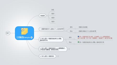 Mind Map: 三份报告Sample