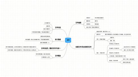 Mind Map: 豆单