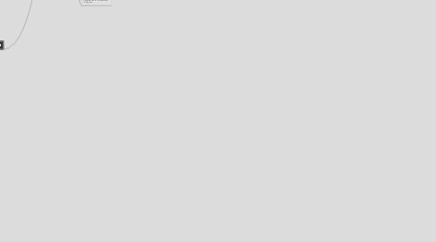 Mind Map: Pbworks
